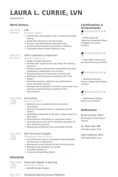 Fresh Sample Lpn Resume 4 Sample LPN Resume Two Pages 1 - Resume ...