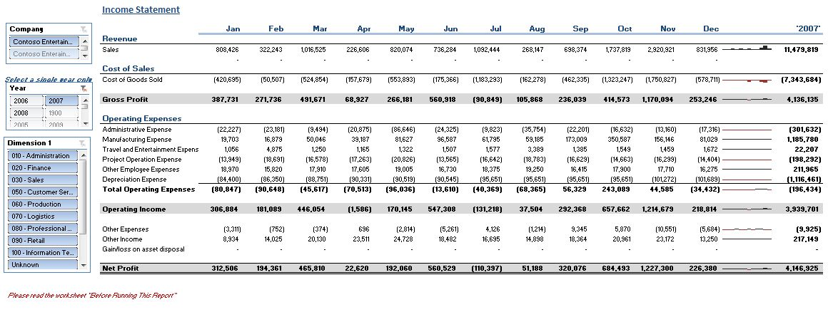 Yearly Income Statement - Jet Reports