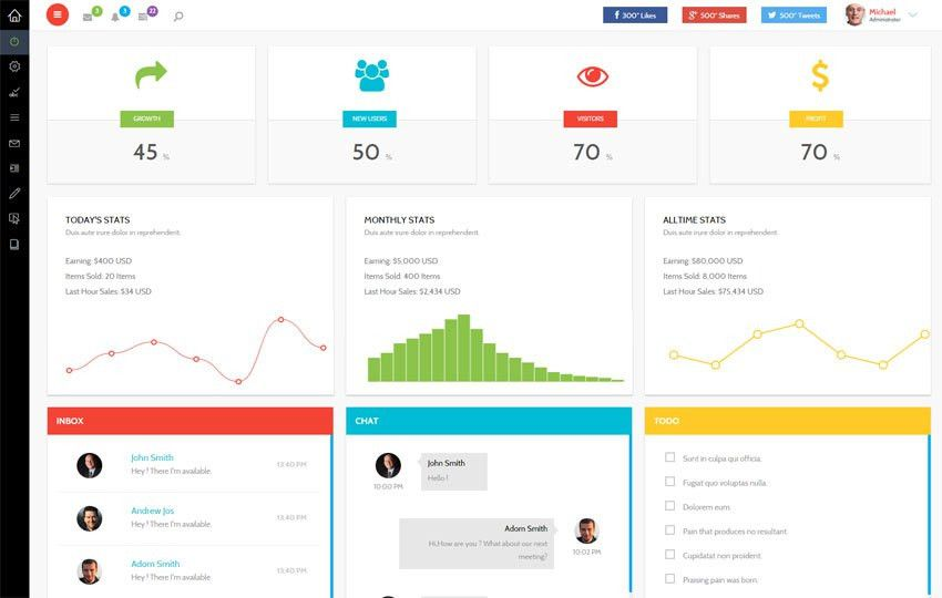 Easy Admin Panel Flat Bootstrap Responsive Web Template ...