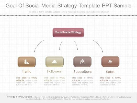 Goal Of Social Media Strategy Template Ppt Sample - PowerPoint ...