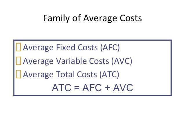 The Cost Of Production - Dealing with Cost - Explicit and Implicit Co…