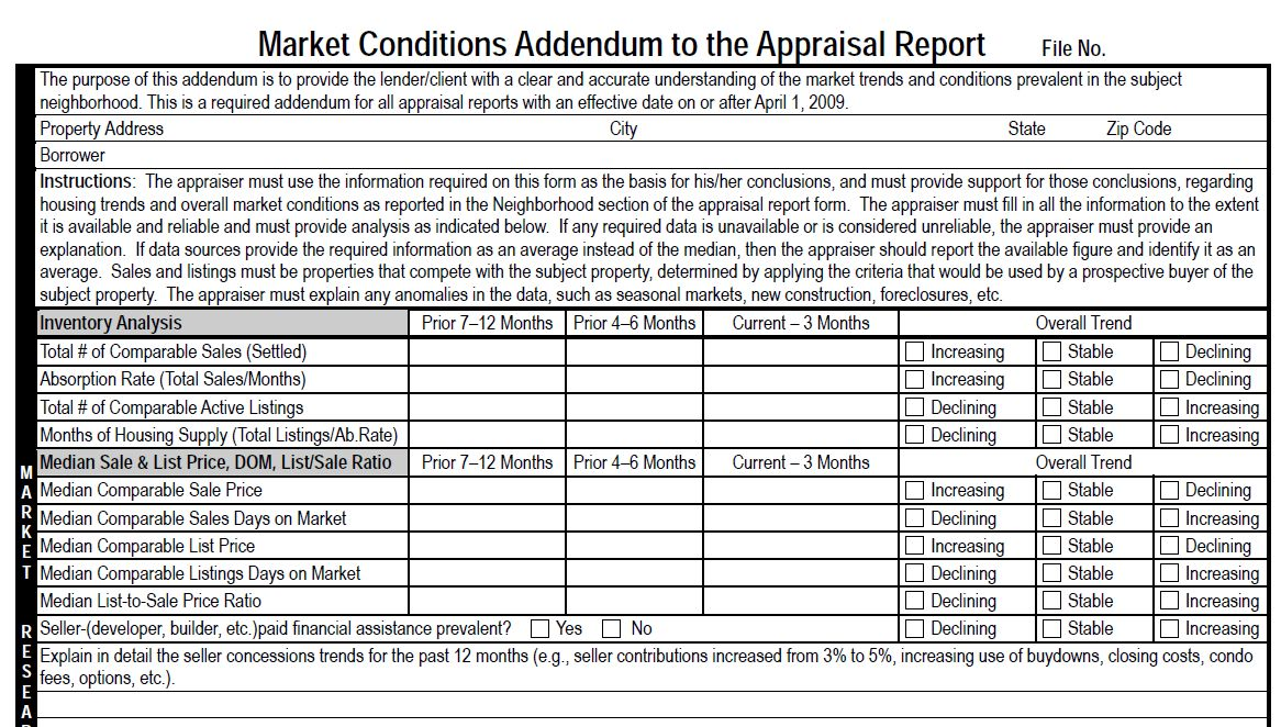 Appraisal Scoop: 1004MC
