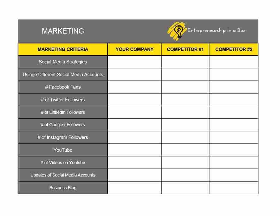 Marketing Competitor Analysis Template. sample competitive ...