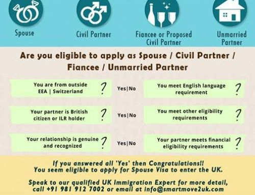 UK Spouse Visa Extension Checklist 2017 - UK Immigration Law Firm