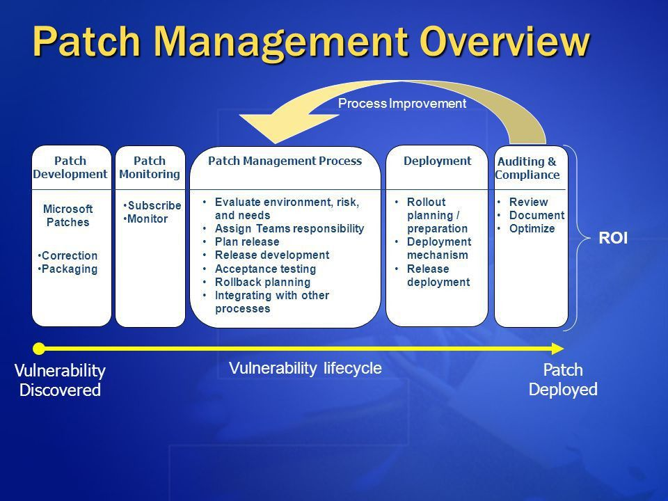 Patch Management Strategy - ppt video online download