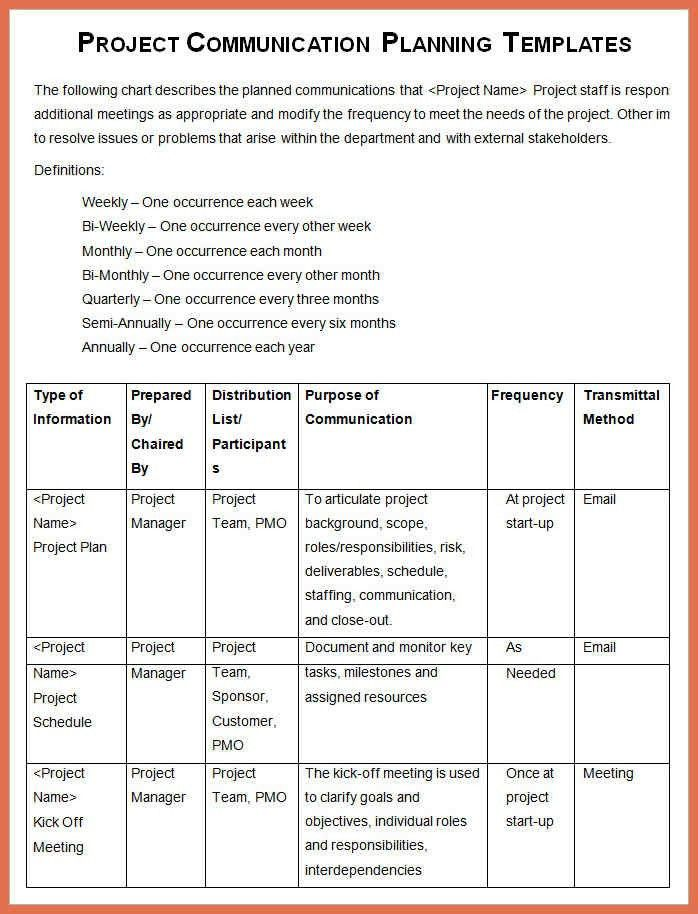 Sample Project Management. Our Author Has Been Published Project ...