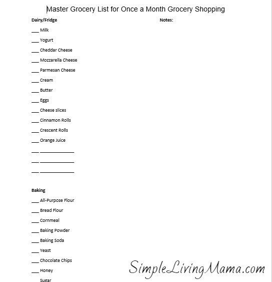 Making the Monthly Grocery List - Simple Living Mama