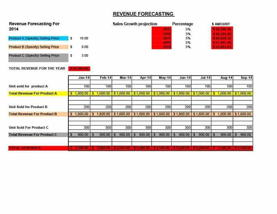 Sales Forecast Spreadsheet Template - Contegri.com