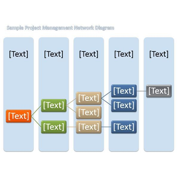 Sample Project Management Network Diagrams for Microsoft Word and ...