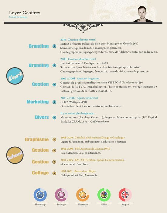 364 best CV / MODELOS images on Pinterest | Models, Resume ...