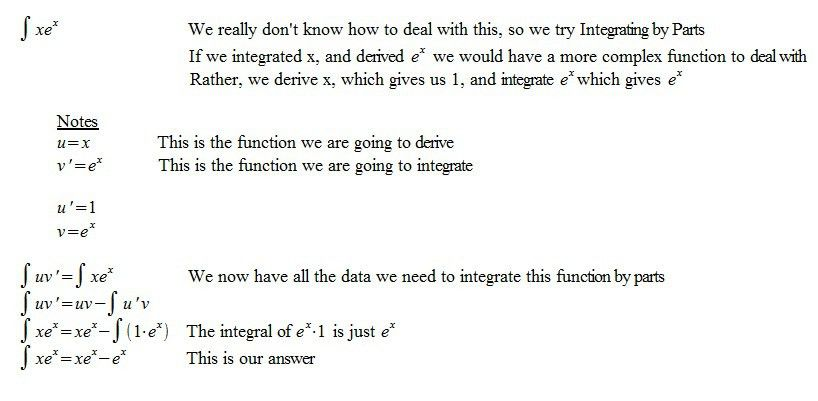 7.2.1 Integration by Parts | Adventures in Integration