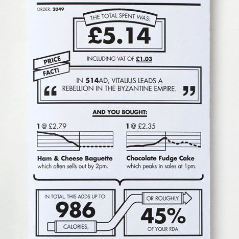Brilliant Receipt Design doubles as Infographic :: Blog :: Spy On ...