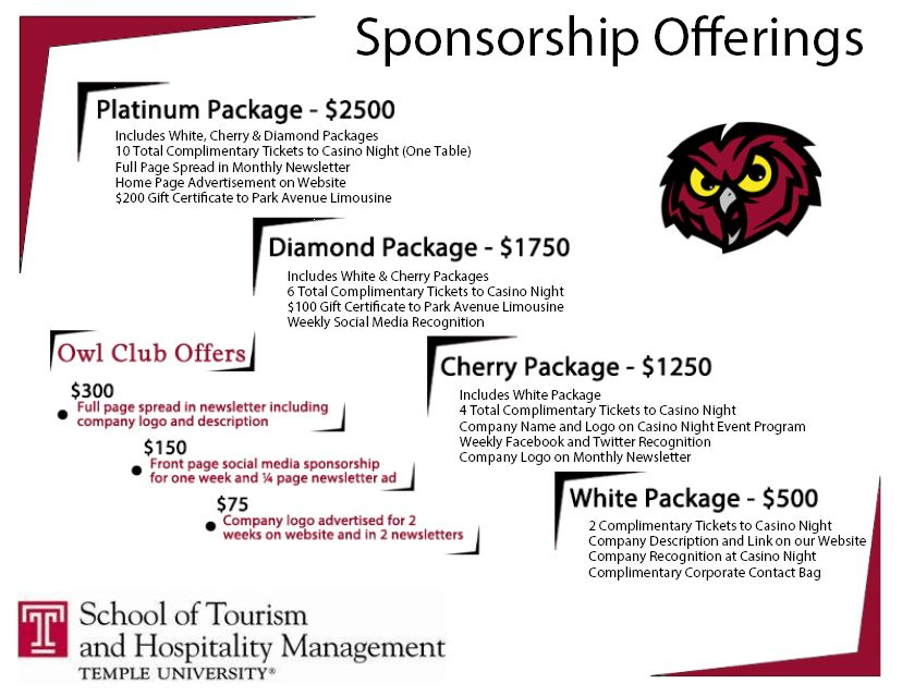 STHM Senior Seminar Spring 2013 – Sponsorship Packages