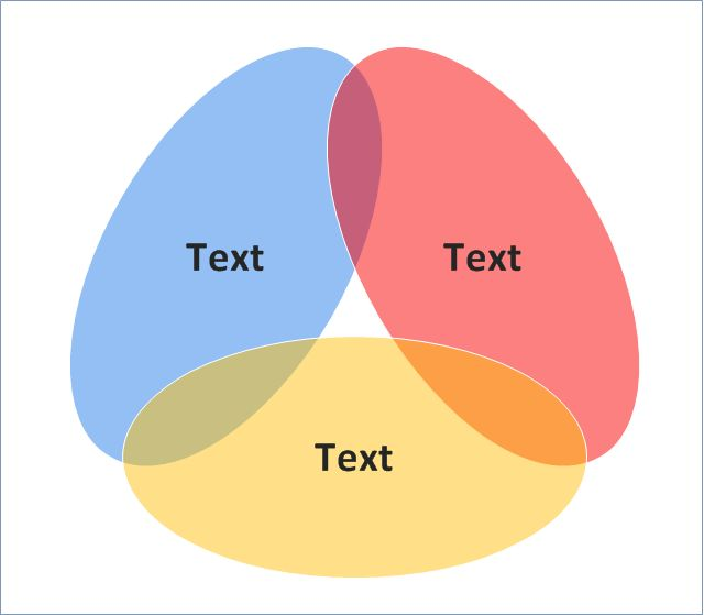 5-Set Venn diagram - Template | Venn Diagram Template for Word ...