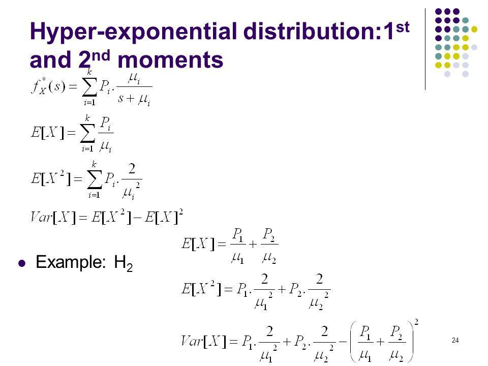 1 Exponential distribution: main limitation So far, we have ...