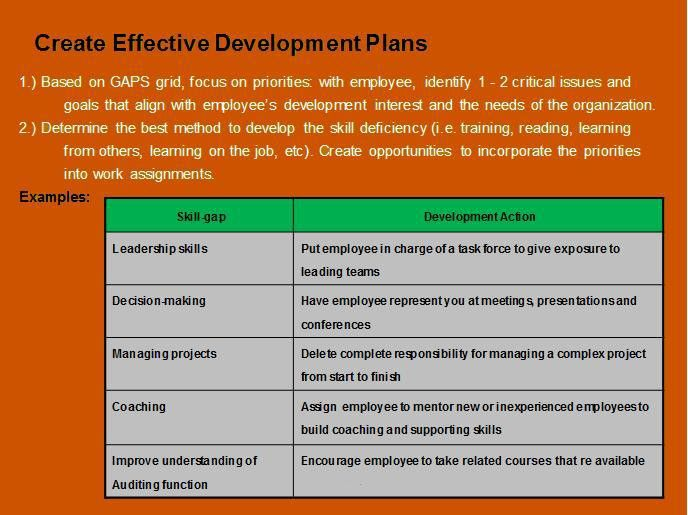 Development Plans | Erdem Asma MSM, PMP | Pulse | LinkedIn