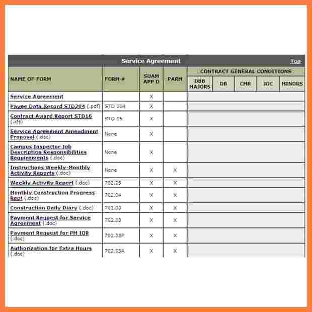 Daily Project Status Report Template - formats.csat.co