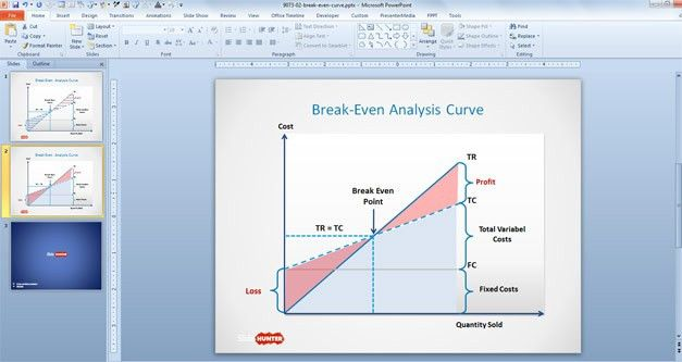 Free Break-Even Analysis Template for PowerPoint - Free PowerPoint ...