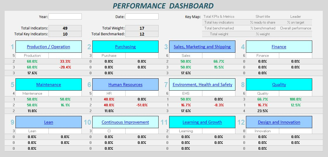 Performance Report Template] Free Employee Performance Review ...
