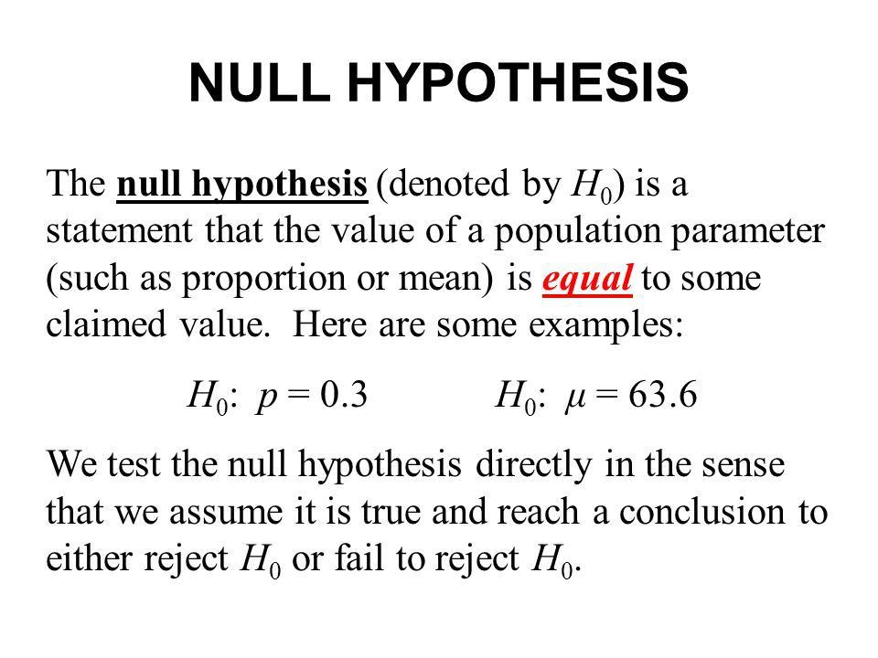 Overview Basics of Hypothesis Testing - ppt download