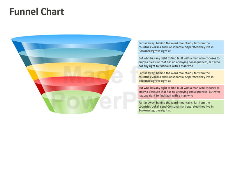 Funnel Chart: Editable PowerPoint Template