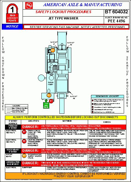 LOCKOUT PLACARD SAMPLE-3 - LOCKOUT/TAGOUT