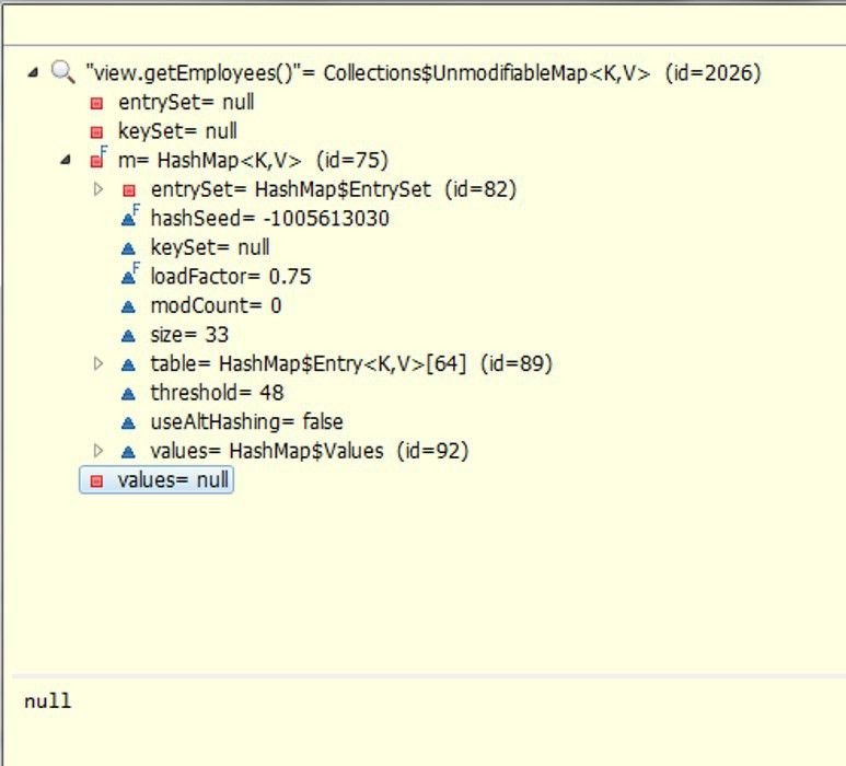 java - HashMap's KeySet, EntrySet, and values are null while table ...