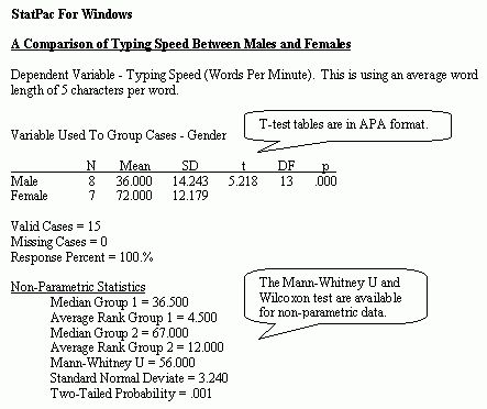 Example of a StatPac T-Test Table