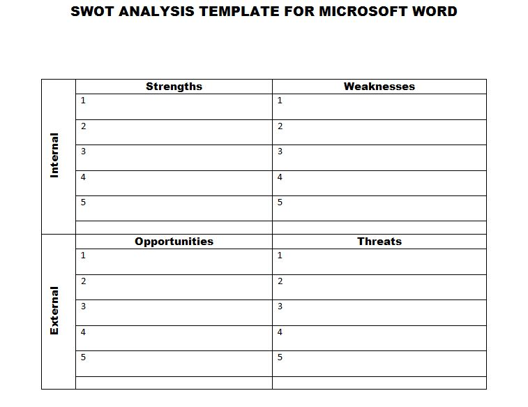 Swot Analysis Template Word   eknom-jo