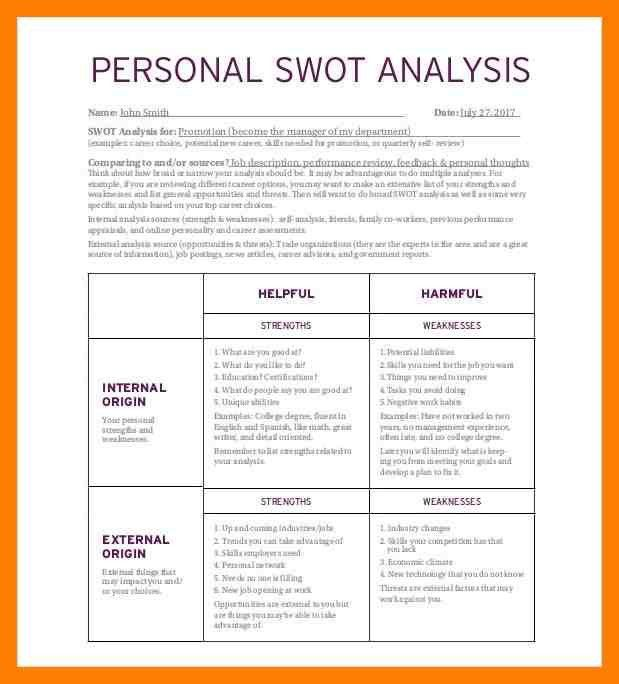 13+ example of swot analysis | curriculum word