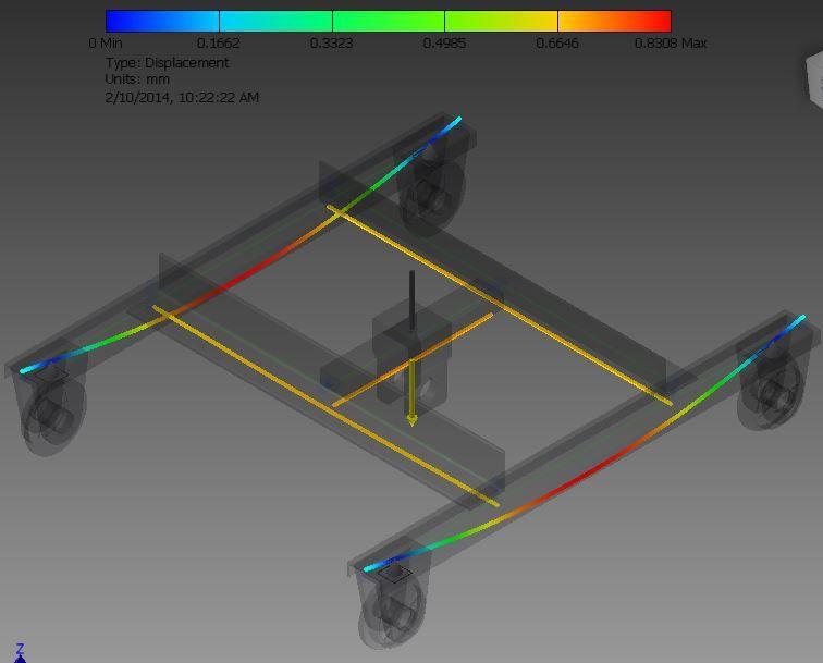 Frame Design - Muhammad Engineering Portfolio