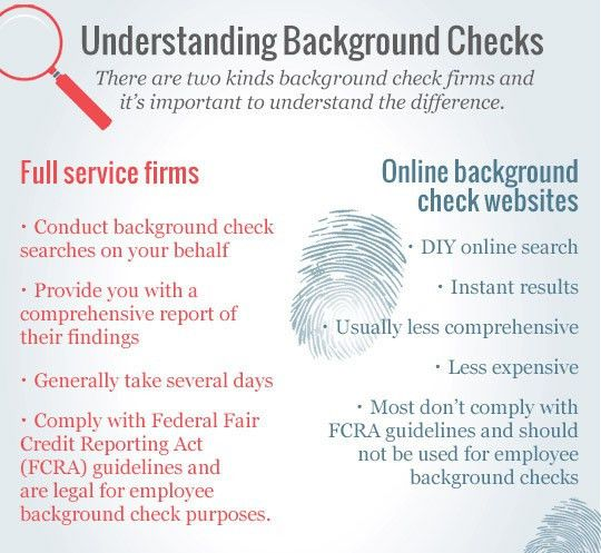 Best Background Check Service for Employers: 2017 Recommendations