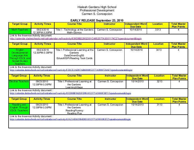Professional Development Plan 2010-2011