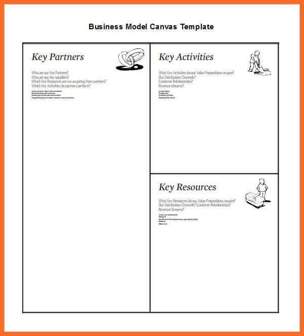business model template | soap format