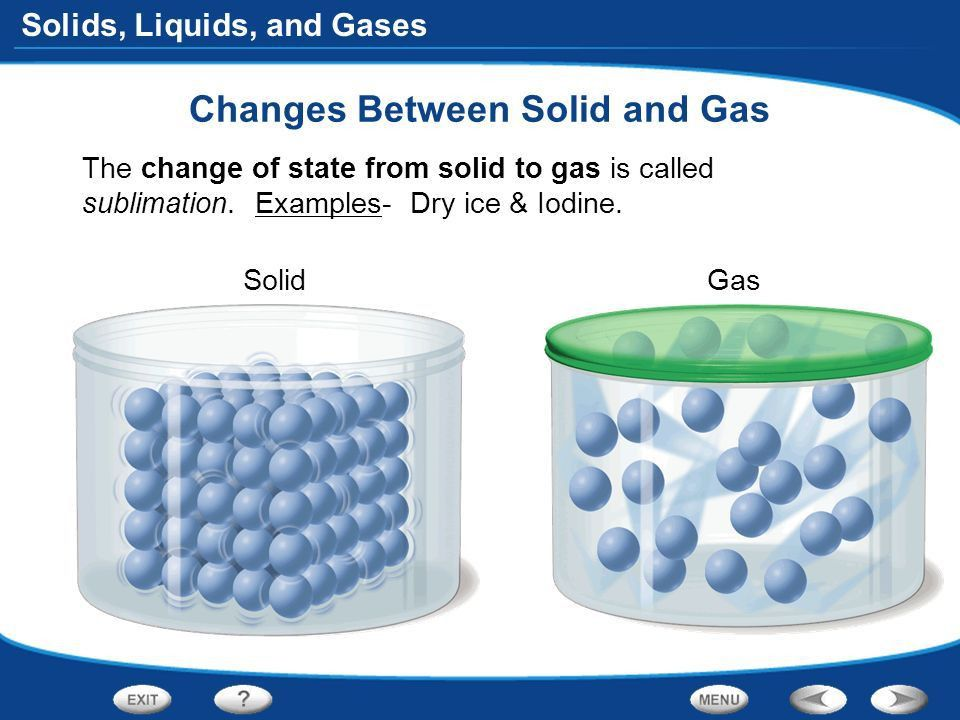 Table of Contents States of Matter Changes of State Gas Behavior ...