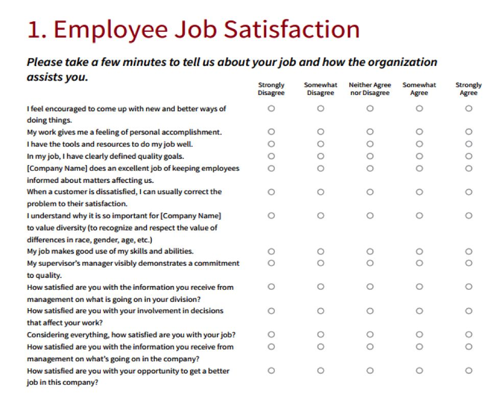 How Happy Are Your Employees? Find Out Now! | Qualtrics