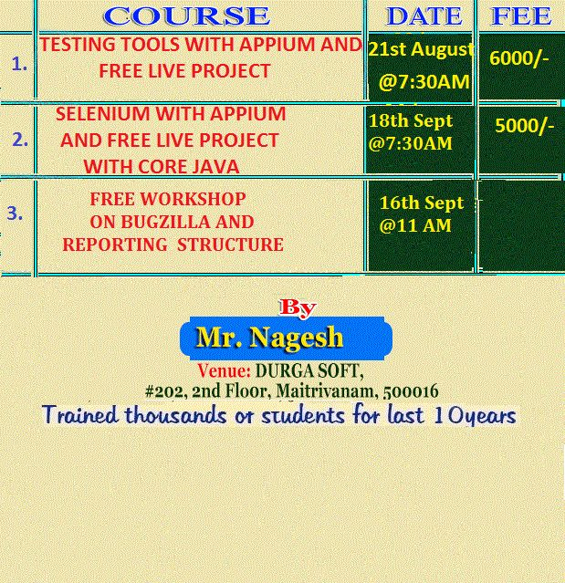 Resumes | selenium For Testing