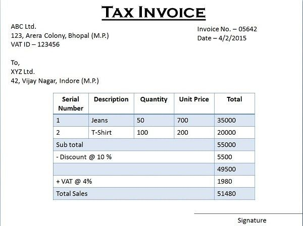 Difference Between Tax Invoice and Retail Invoice (with ...