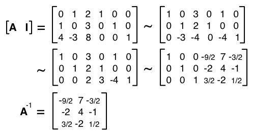 The Inverse of a Matrix