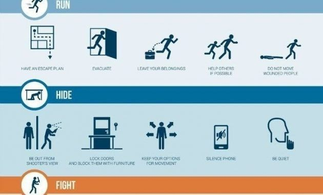 Active Shooter Plan Template. risk management preparing for an ...