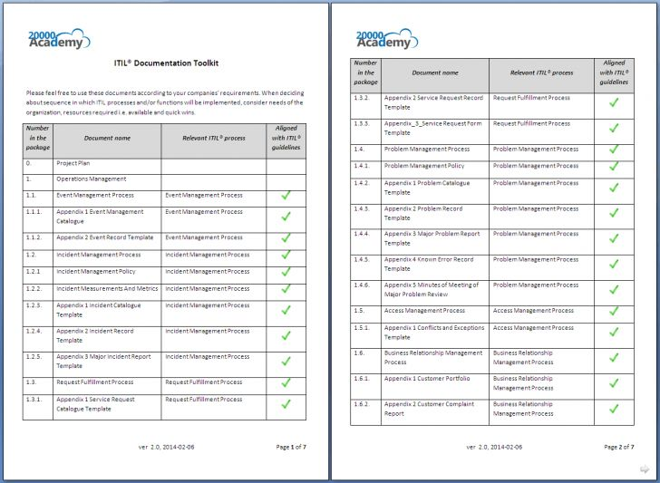 blank incident report pdf | Best and Various Templates