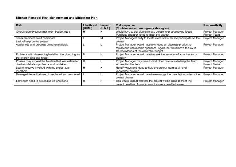 Kitchen Remodel Risk Management And Mitigation Plan