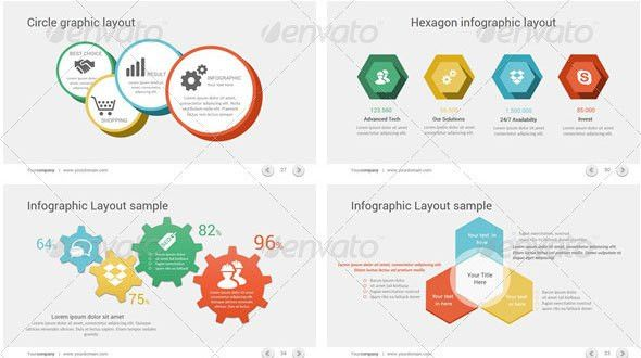 19 Vintage PowerPoint Templates | Graphic Design | Pinterest ...