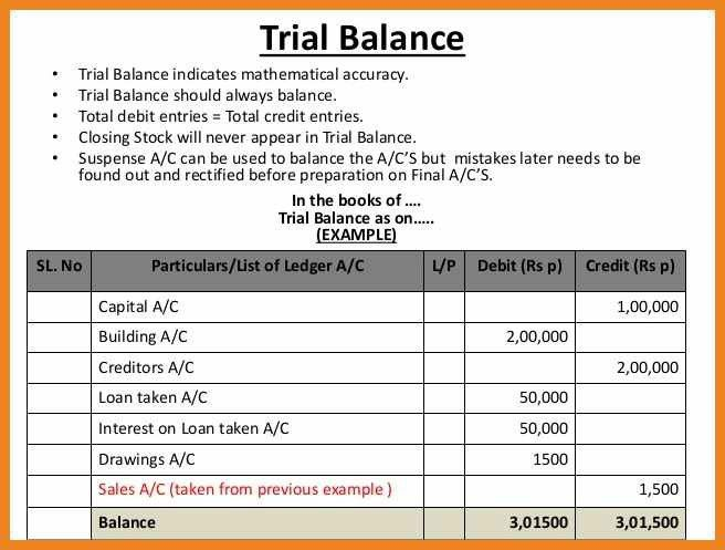 trial balance example | teller resume sample