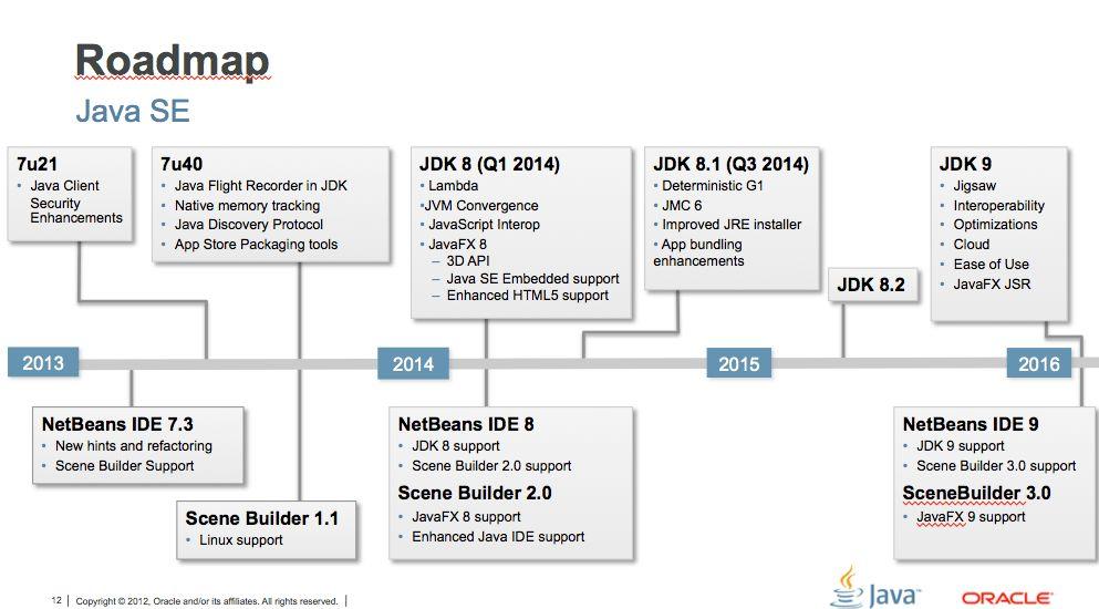 JavaOne India Keynotes | The Java Source