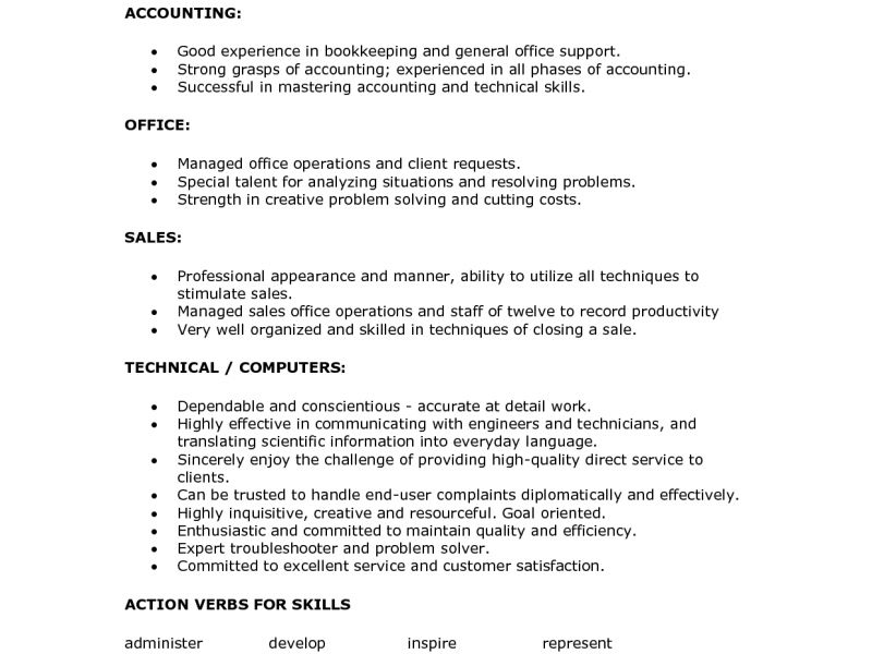 Resume Action Verbs Power Words For Resumes Active Resume Words