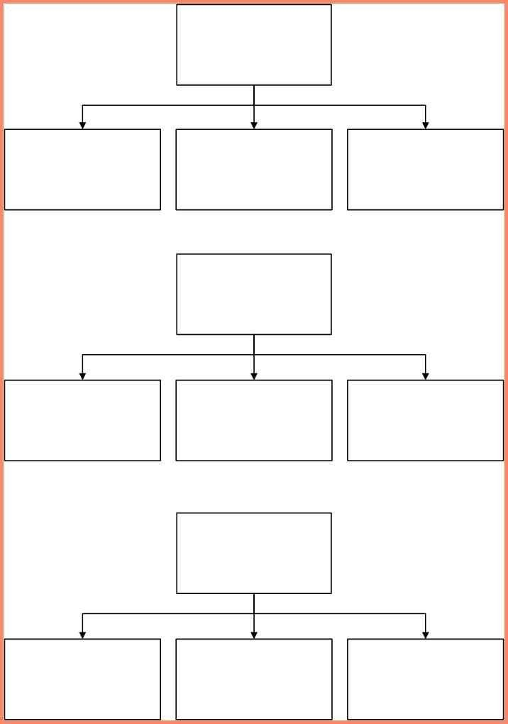 flow chart template | bid proposal letter