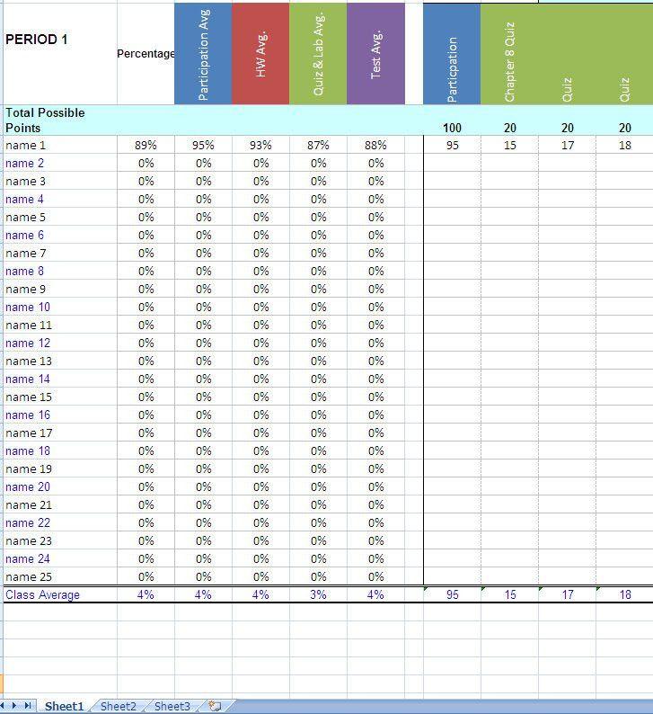 Teacher Grade Book Excel Template | Teacher Gradebook
