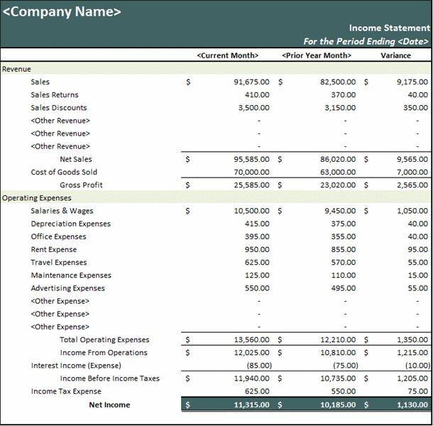 Prior Year Comparative Income Statement Statements Templates