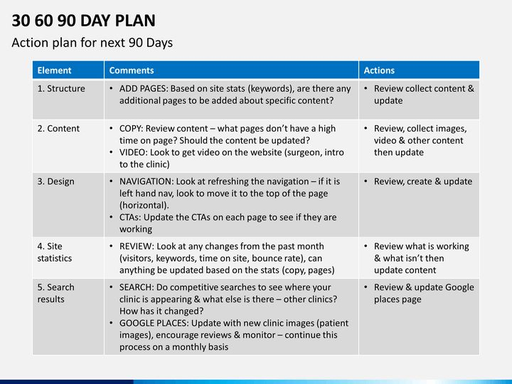 30 60 90 Day Plan Template Powerpoint | Template Design